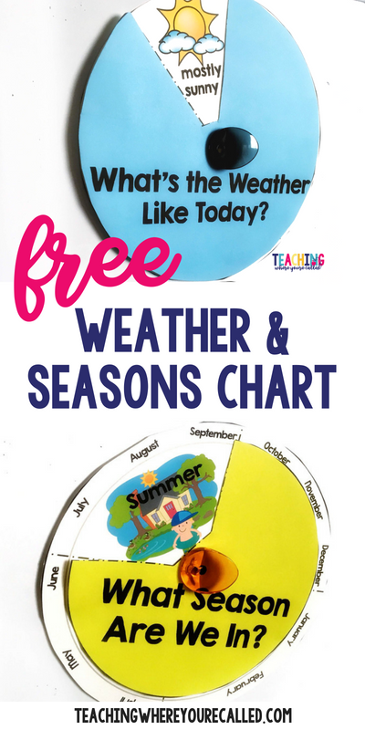 FREE weather and seasons chart to use in classrooms